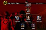 Yakuza 6 Clan Codes and Clan Creator Characters Skill Guide