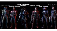 Resurgence characters