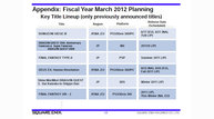 Se fiscal11 releases