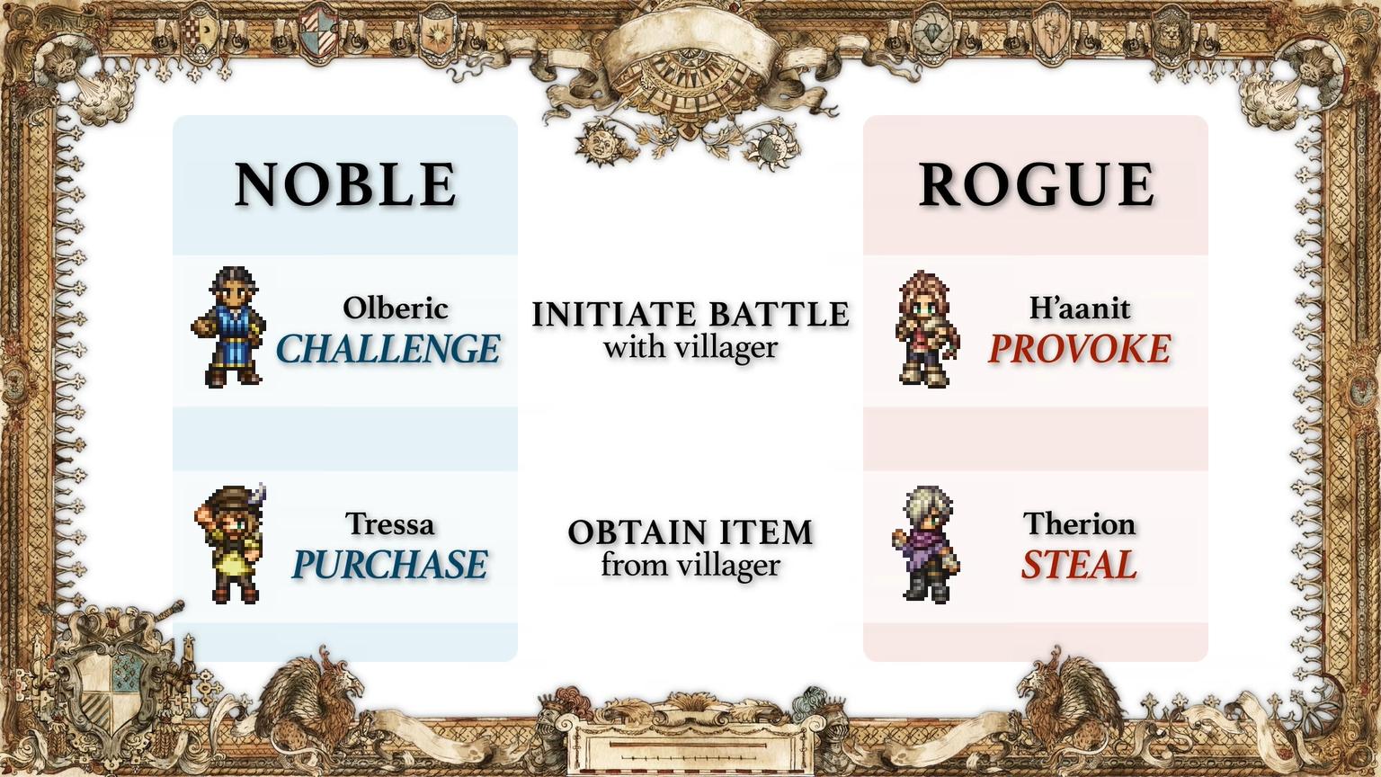 Résultats de recherche d'images pour «Octopath character abilities»