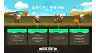 Moonlighter 2018 roadmap