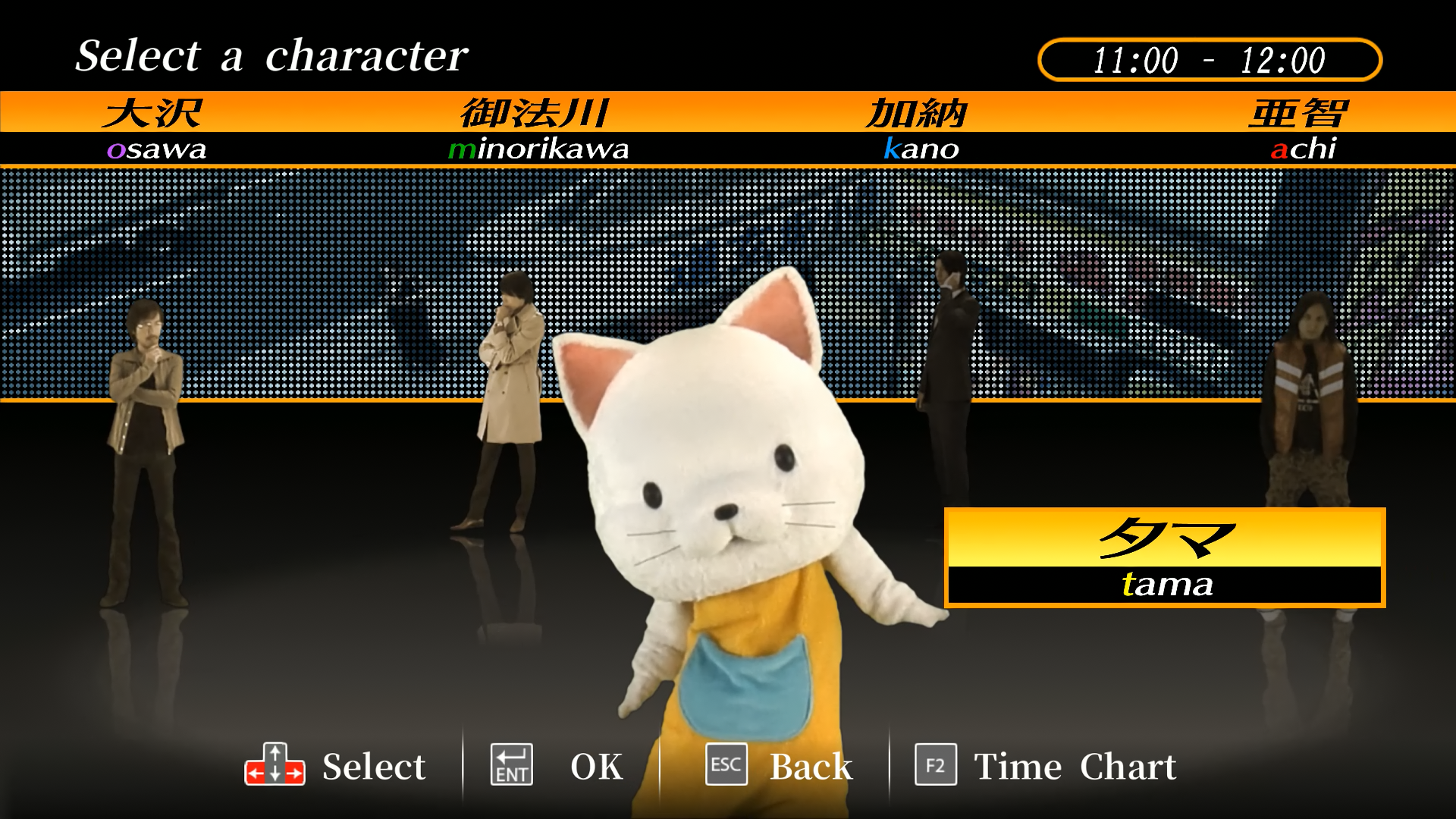 428: Shibuya Scramble is one of those rare creative gems that not only  presents a distinct take to its genre; it fully masters it all in one-go.