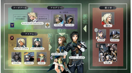 The last remnant remastered character diagram