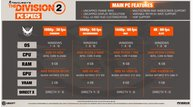The division 2 requirements
