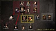 Nioh2 characterdiagram