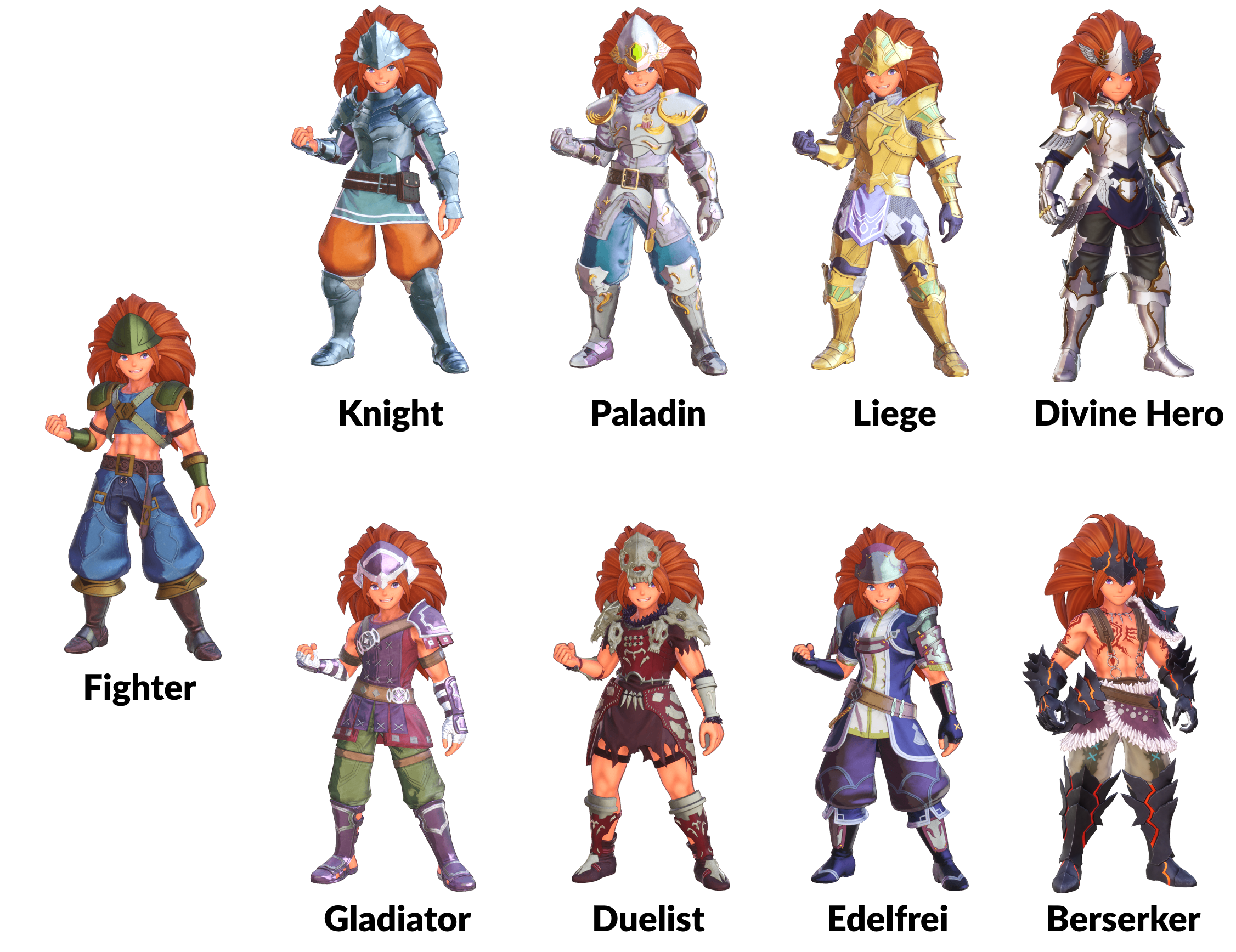 Trials Of Mana Class Guide Best Classes Class 4 And How To Change And Reset Your Class Rpg Site Character sheet for the wrong way to use healing magic. trials of mana class guide best
