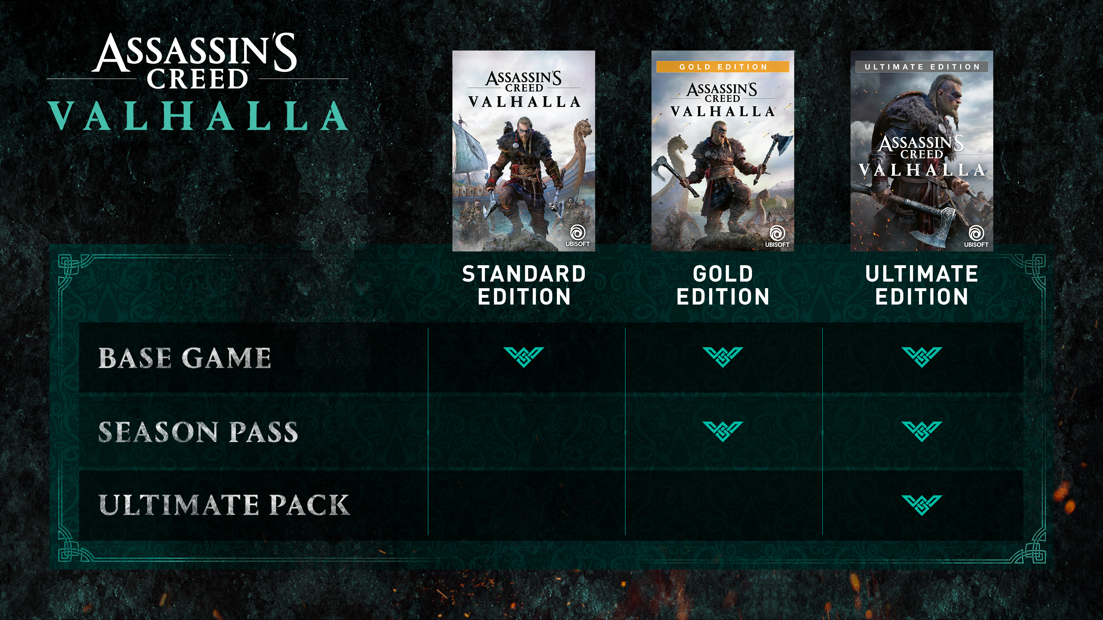 Assassin's Creed Valhalla Will Support Smart Delivery on Xbox Series X