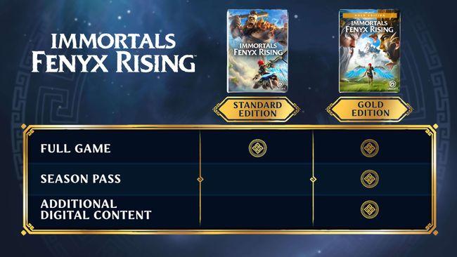 Immortals-Fenyx-Rising_Pre-Order-Grid.jpg