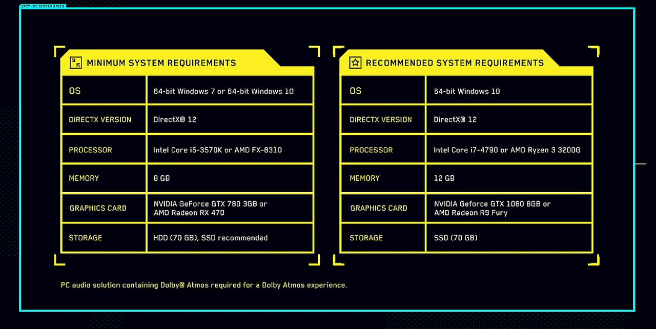 Cyberpunk 2077 PC requirements are surprisingly low