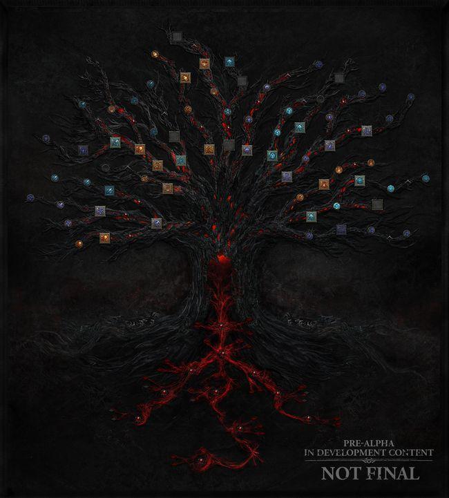 Diablo_IV_Dev_Skill_Tree.jpg