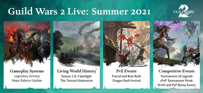 GW2-Roadmap-summer-2021.jpg