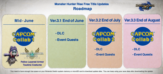 Monster-Hunter-Rise_Update-Roadmap-Post-May-2021.png