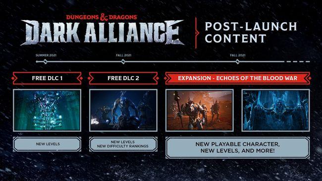 Dungeons-and-Dragons-Dark-Alliance_Roadmap.jpg