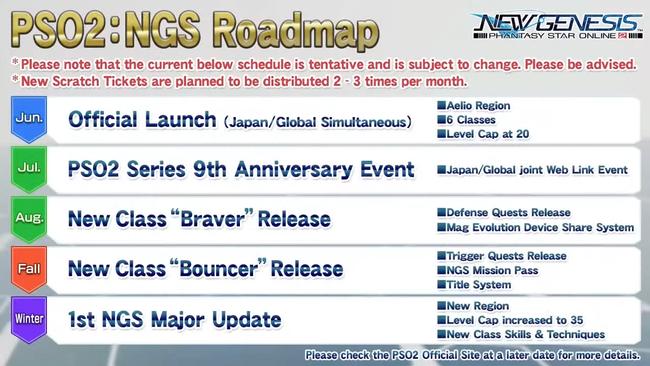 Phantasy-Star-Online-2-New-Genesis_Roadmap-Late2021.png