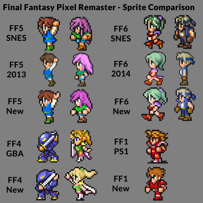 final_fantasy_pixel_remaster_series_comparison-with-pc1.png